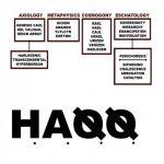Liturgy - H.A.Q.Q. (2019) 320 kbps